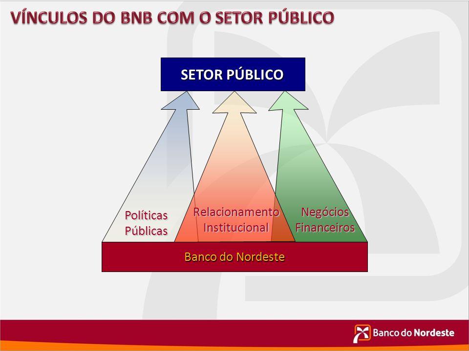VÍNCULOS DO BNB COM O SETOR PÚBLICO