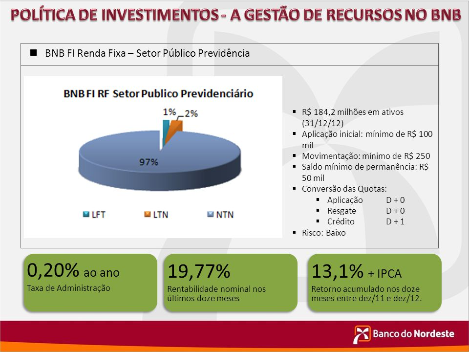POLÍTICA DE INVESTIMENTOS - A GESTÃO DE RECURSOS NO BNB