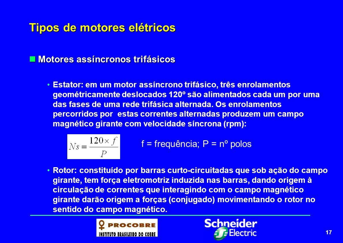Tipos de motores elétricos