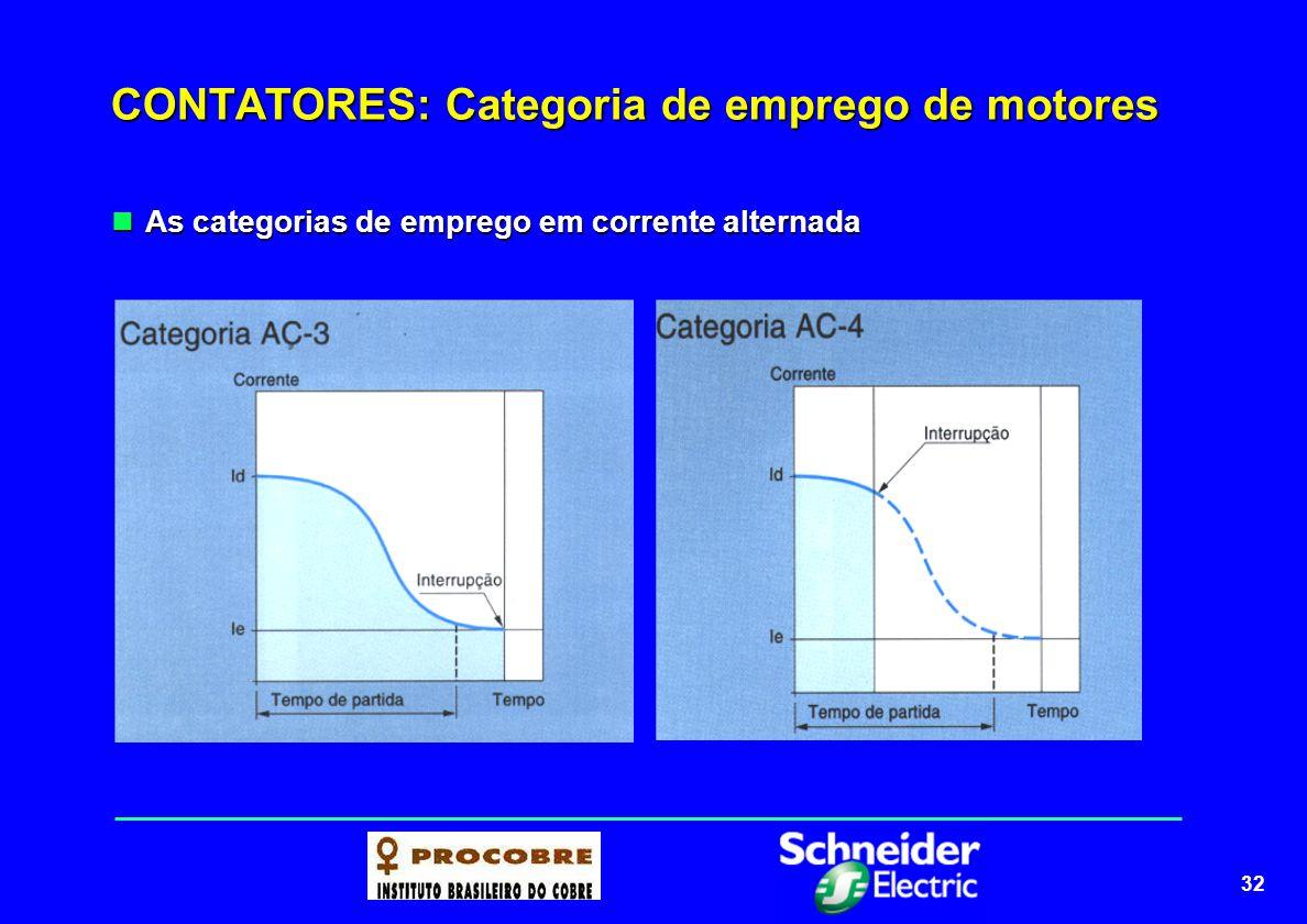 CONTATORES: Categoria de emprego de motores