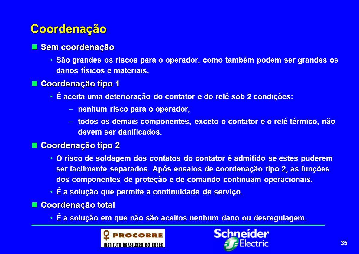 Coordenação Sem coordenação Coordenação tipo 1 Coordenação tipo 2