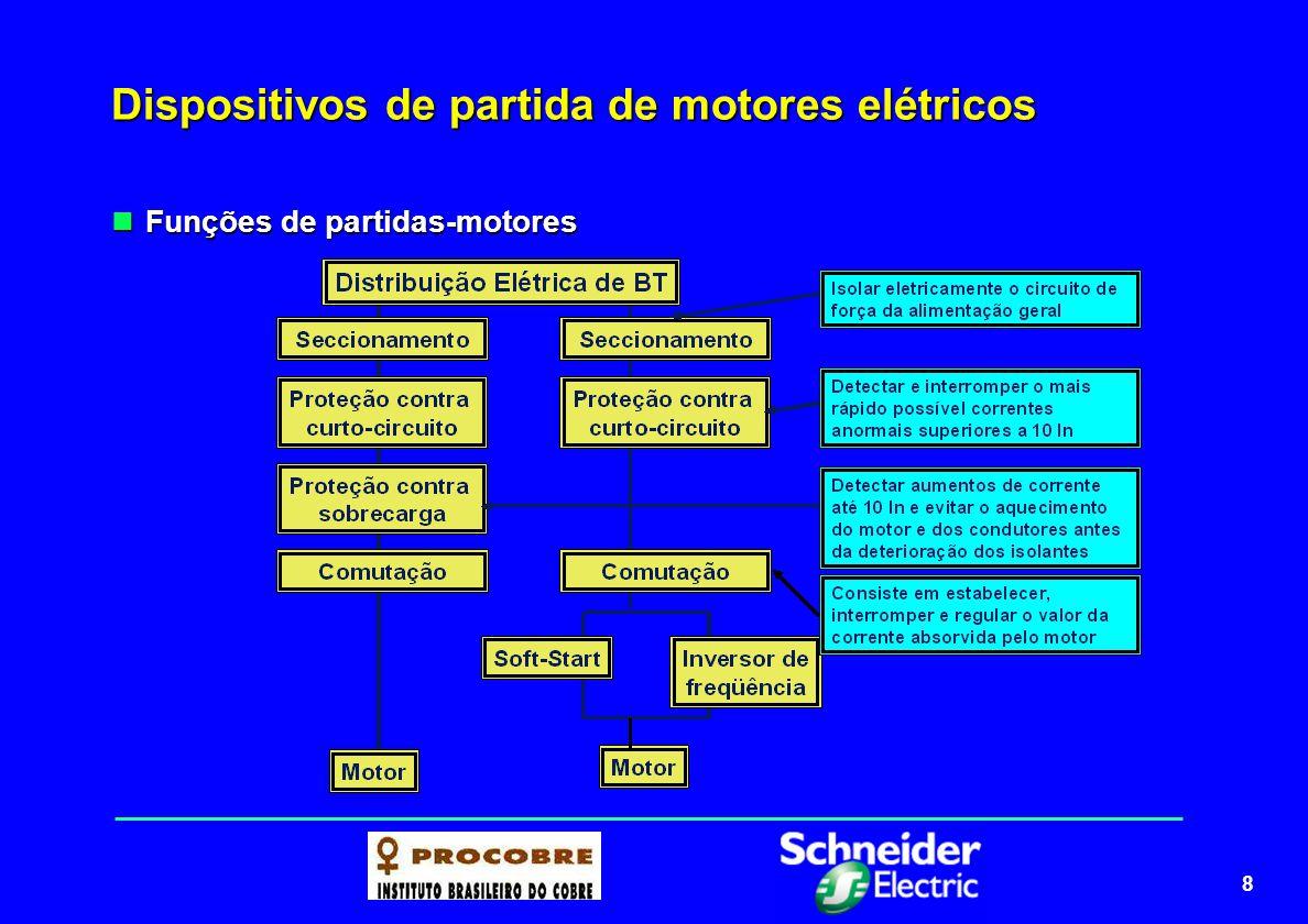 Dispositivos de partida de motores elétricos