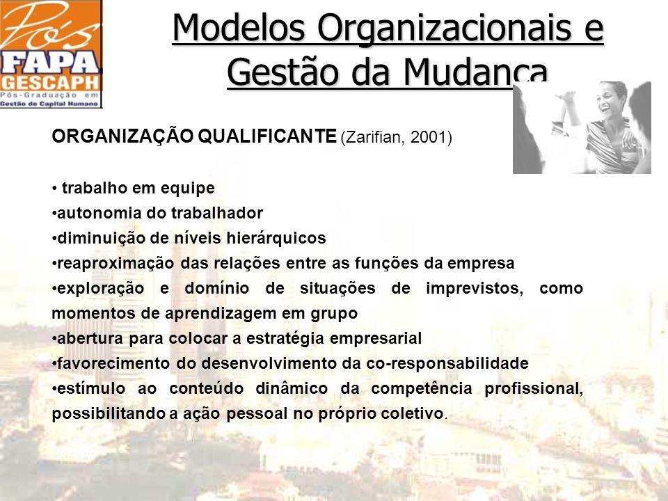 ORGANIZAÇÃO QUALIFICANTE (Zarifian, 2001)