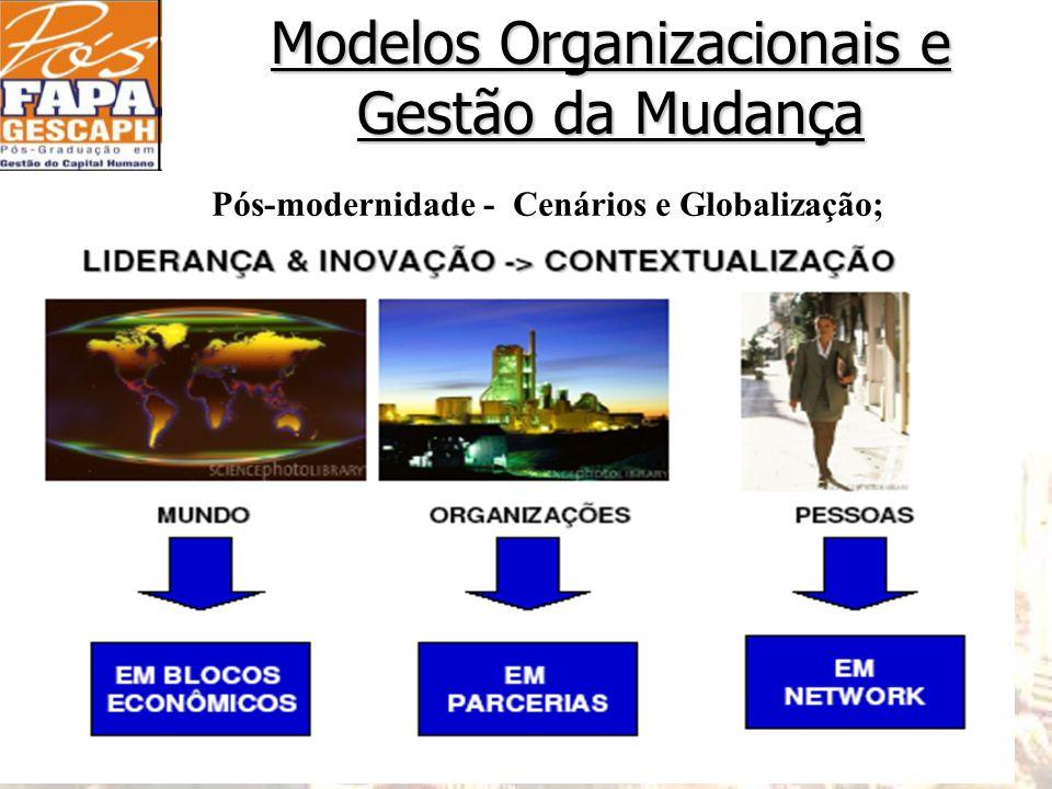 Pós-modernidade - Cenários e Globalização;