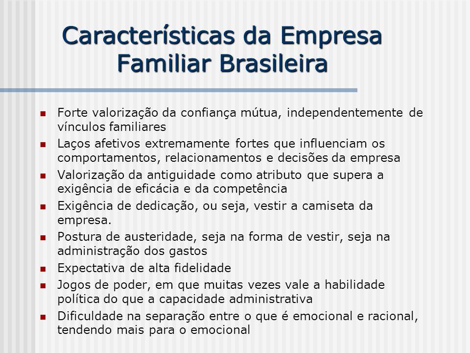 Características da Empresa Familiar Brasileira