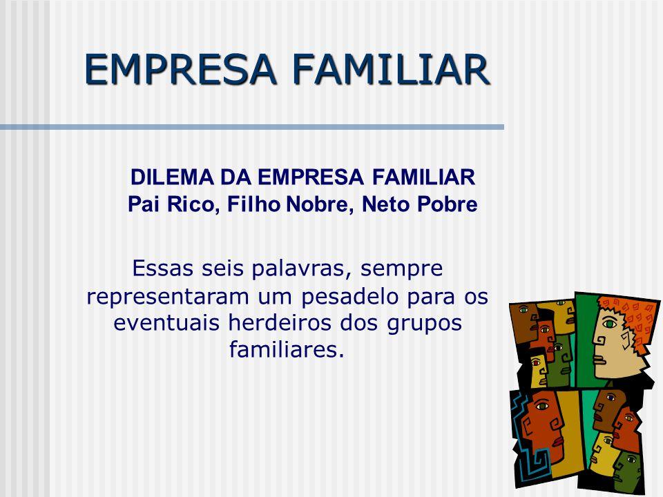 DILEMA DA EMPRESA FAMILIAR Pai Rico, Filho Nobre, Neto Pobre