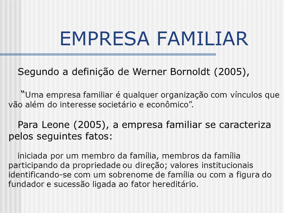 EMPRESA FAMILIAR Segundo a definição de Werner Bornoldt (2005),