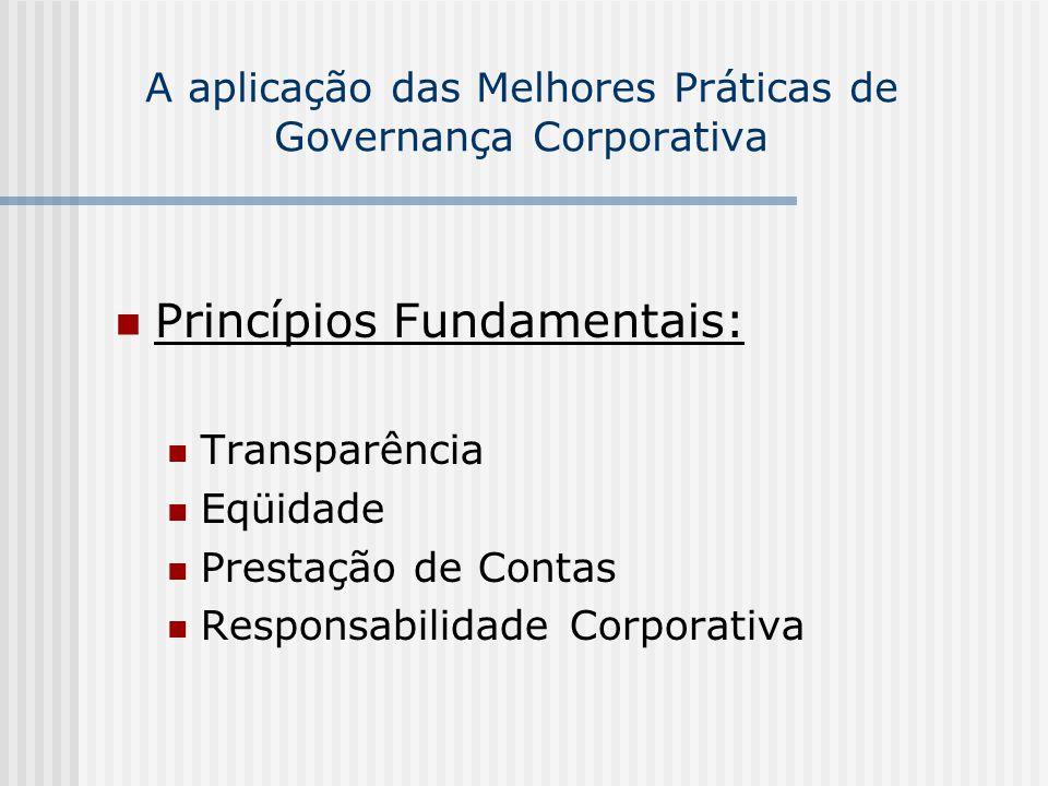 A aplicação das Melhores Práticas de Governança Corporativa