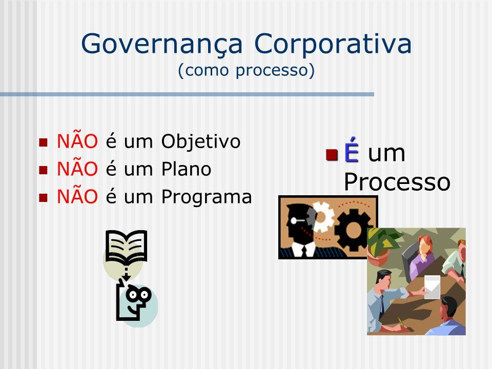 Governança Corporativa (como processo)
