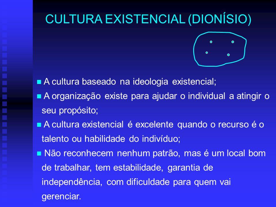 CULTURA EXISTENCIAL (DIONÍSIO)