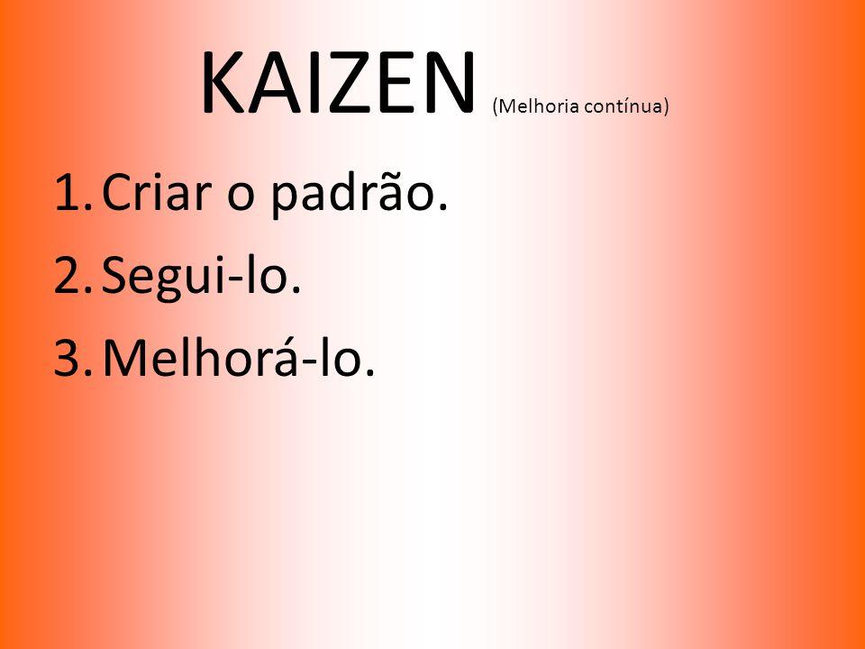KAIZEN (Melhoria contínua)