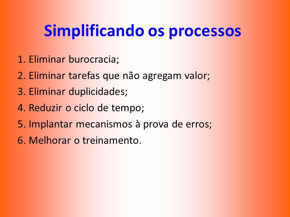 Simplificando os processos