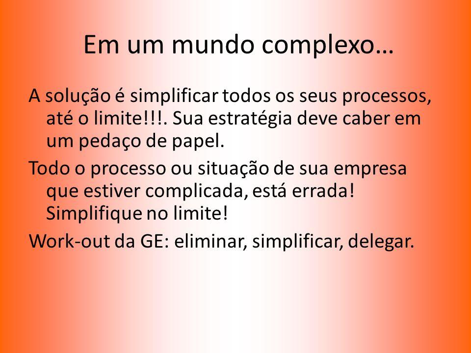 Em um mundo complexo… A solução é simplificar todos os seus processos, até o limite!!!. Sua estratégia deve caber em um pedaço de papel.
