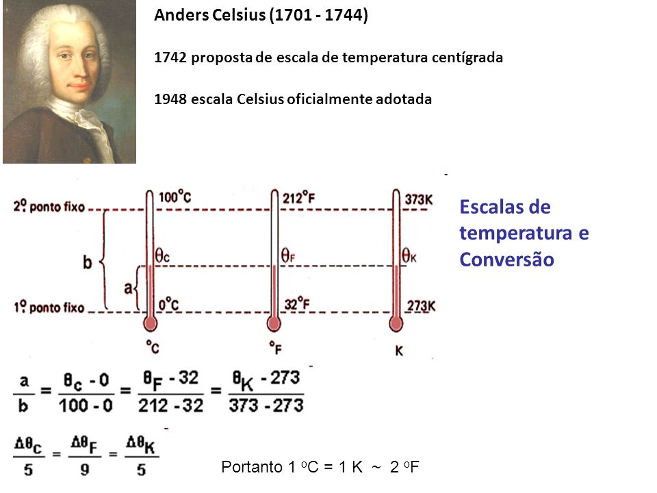 Escalas de temperatura e Conversão