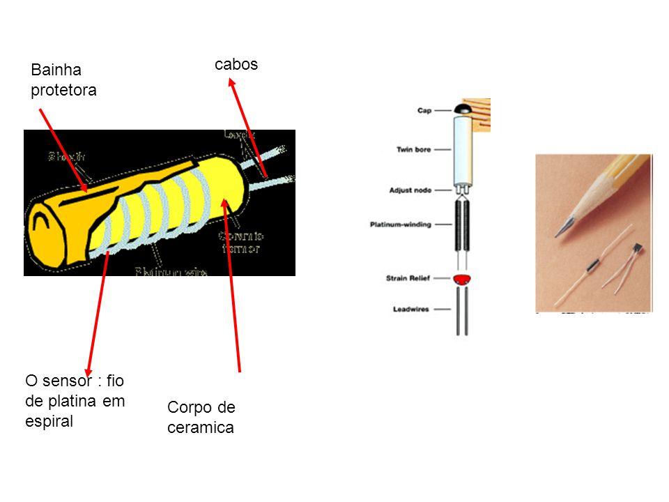 cabos Bainha protetora O sensor : fio de platina em espiral Corpo de ceramica