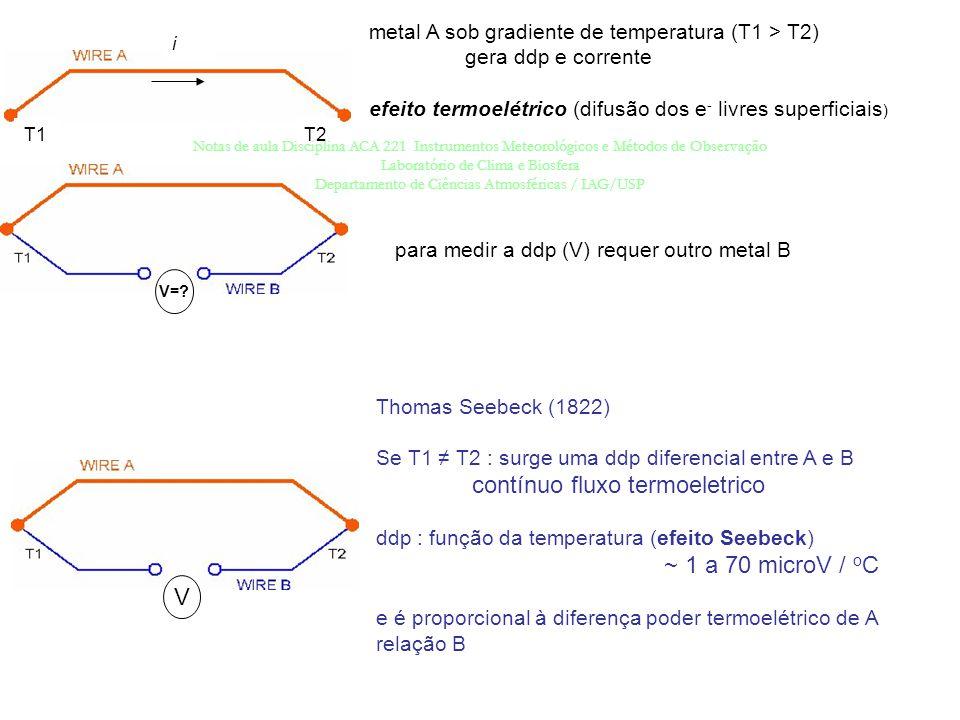 contínuo fluxo termoeletrico