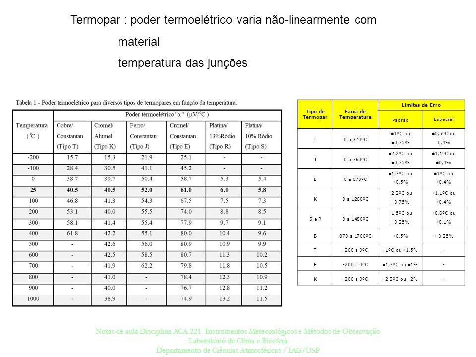 Termopar : poder termoelétrico varia não-linearmente com material