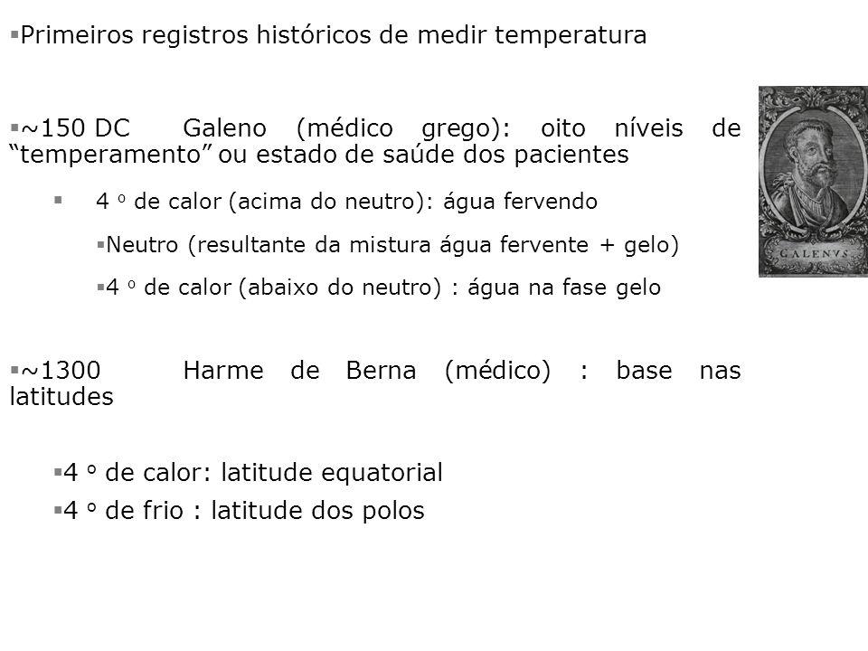 Primeiros registros históricos de medir temperatura