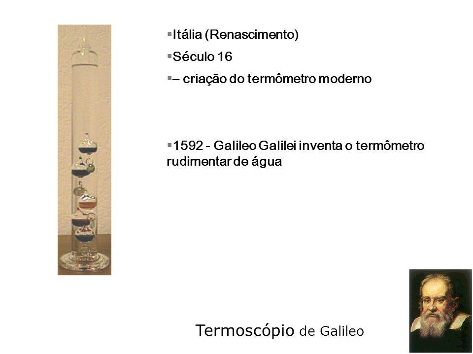 Termoscópio de Galileo