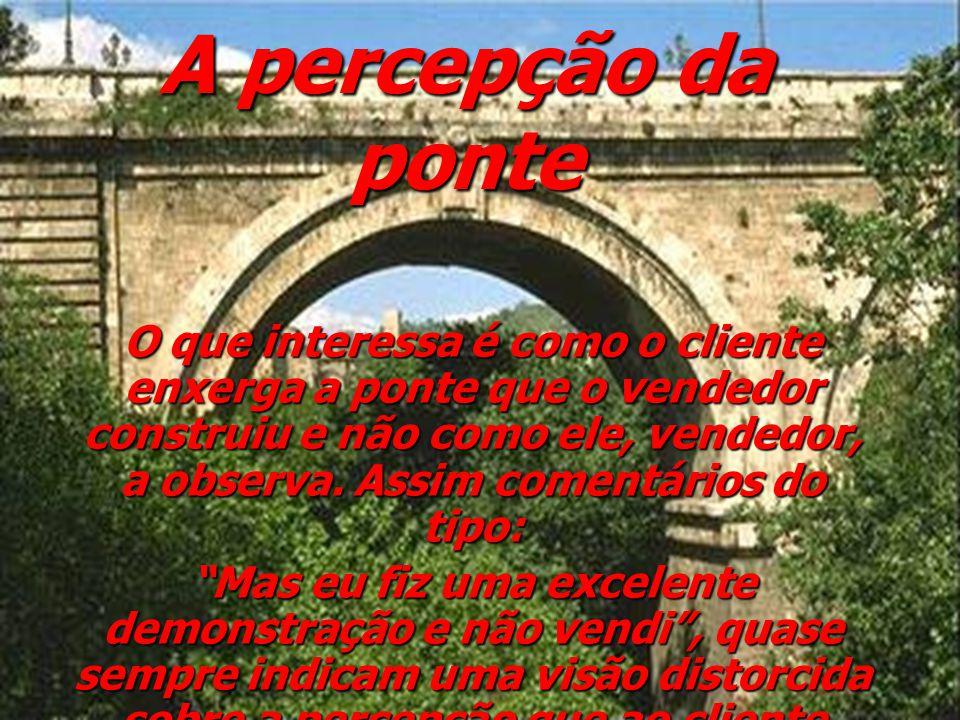 A percepção da ponte