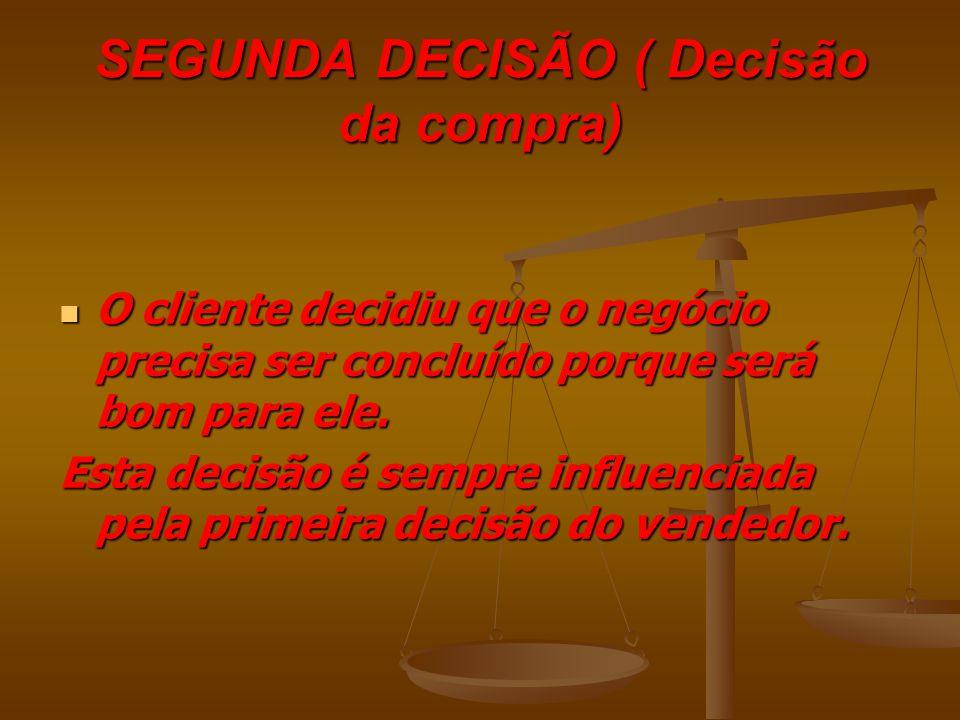 SEGUNDA DECISÃO ( Decisão da compra)