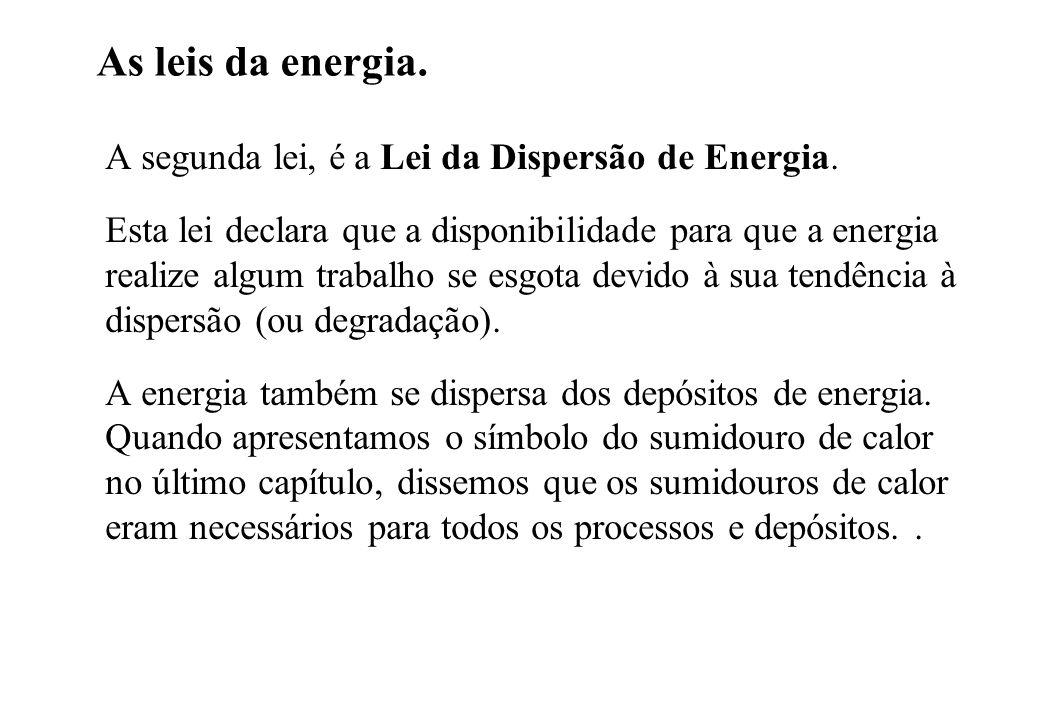 As leis da energia. A segunda lei, é a Lei da Dispersão de Energia.