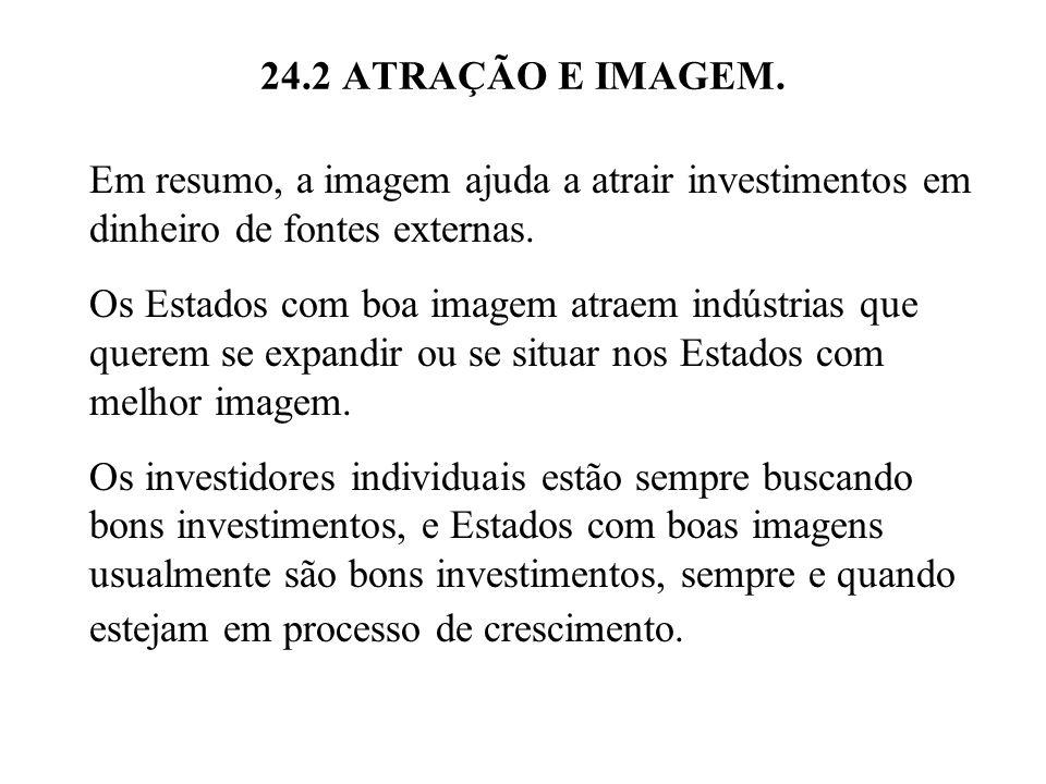 24.2 ATRAÇÃO E IMAGEM. Em resumo, a imagem ajuda a atrair investimentos em dinheiro de fontes externas.