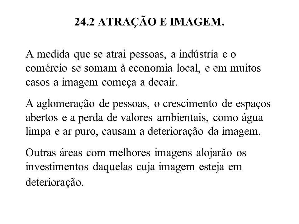 24.2 ATRAÇÃO E IMAGEM. A medida que se atrai pessoas, a indústria e o comércio se somam à economia local, e em muitos casos a imagem começa a decair.