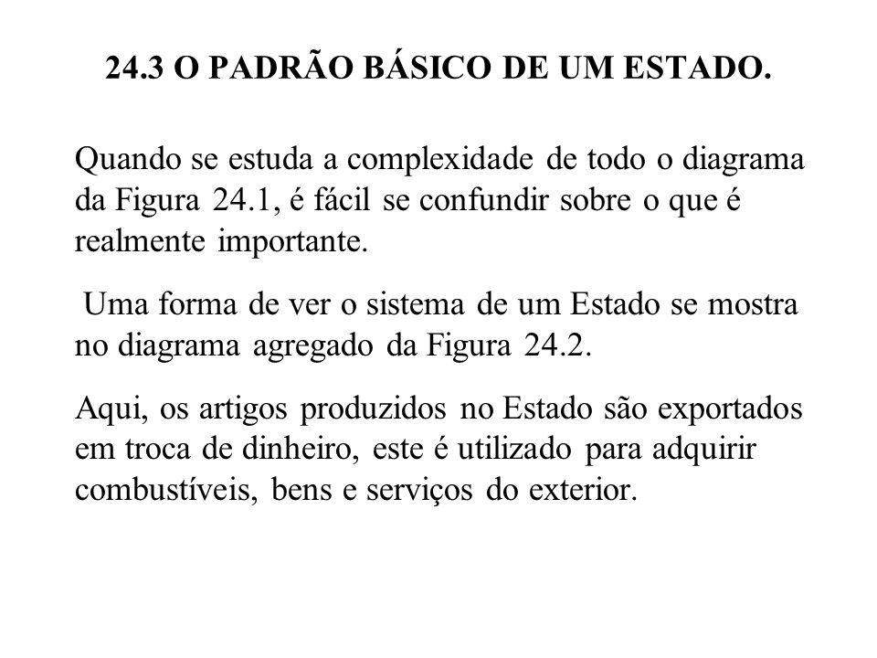 24.3 O PADRÃO BÁSICO DE UM ESTADO.