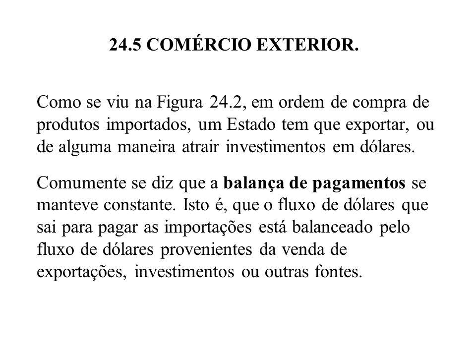 24.5 COMÉRCIO EXTERIOR.