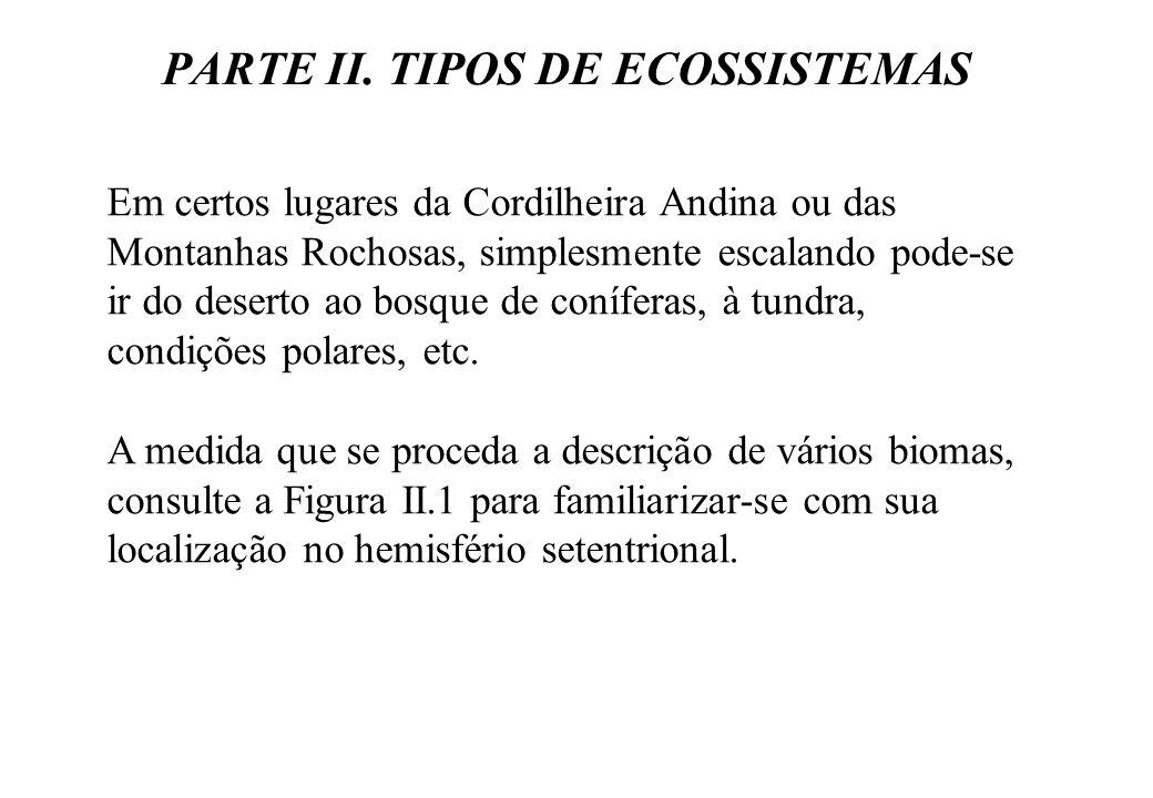 PARTE II. TIPOS DE ECOSSISTEMAS