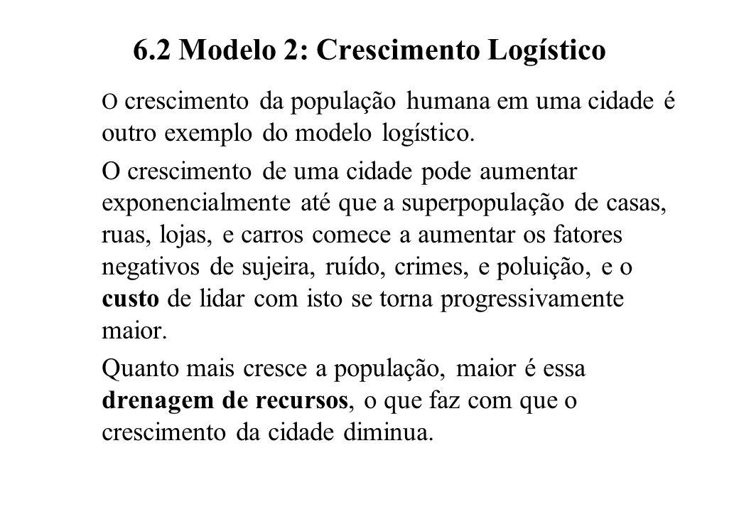 6.2 Modelo 2: Crescimento Logístico