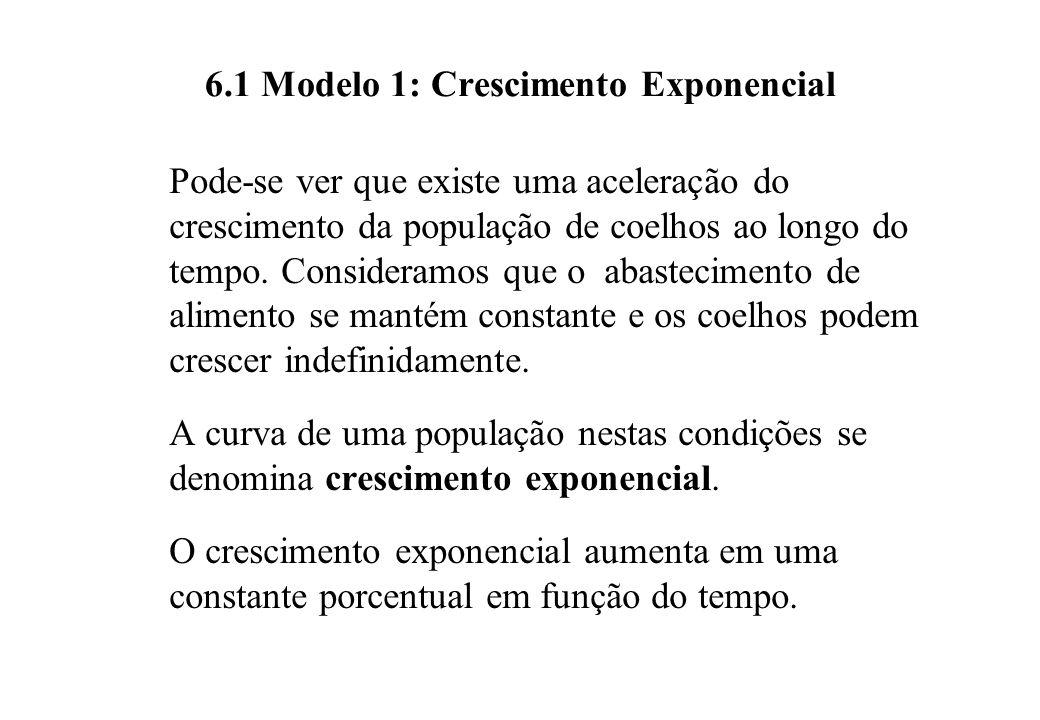 6.1 Modelo 1: Crescimento Exponencial