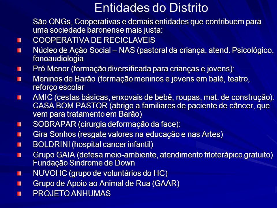 Entidades do Distrito São ONGs, Cooperativas e demais entidades que contribuem para uma sociedade baronense mais justa: