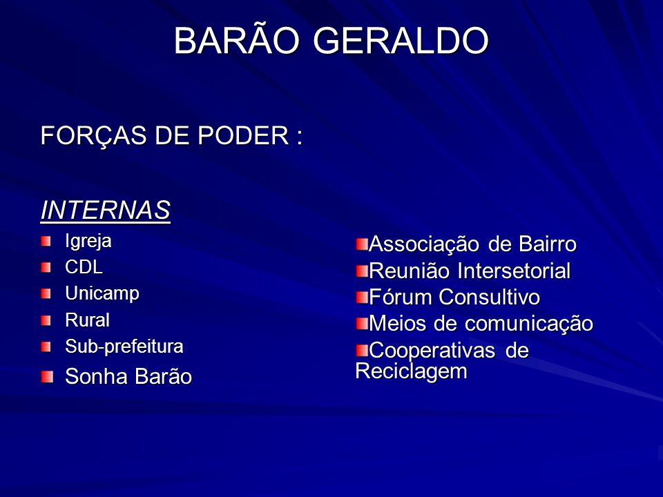 BARÃO GERALDO FORÇAS DE PODER : INTERNAS Associação de Bairro