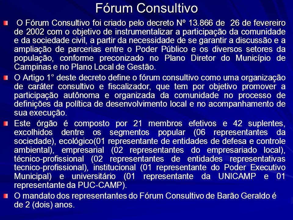 Fórum Consultivo