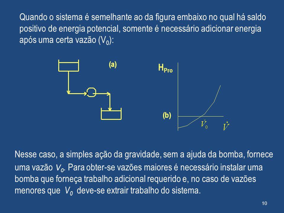 Quando o sistema é semelhante ao da figura embaixo no qual há saldo positivo de energia potencial, somente é necessário adicionar energia após uma certa vazão (V0):