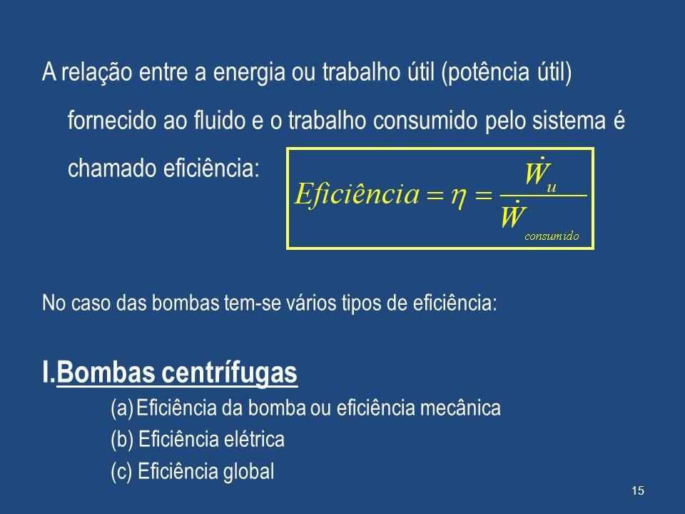 A relação entre a energia ou trabalho útil (potência útil) fornecido ao fluido e o trabalho consumido pelo sistema é chamado eficiência: