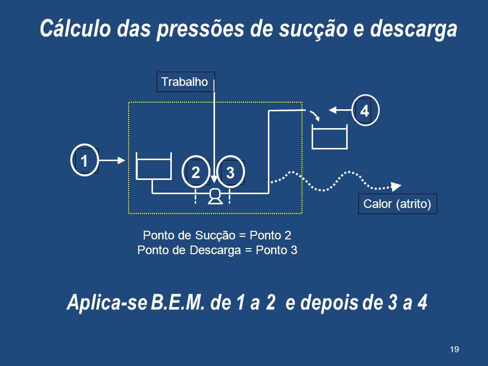 Cálculo das pressões de sucção e descarga