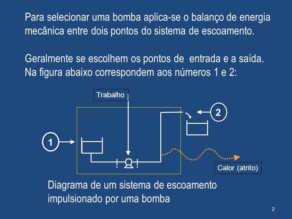 Diagrama de um sistema de escoamento impulsionado por uma bomba