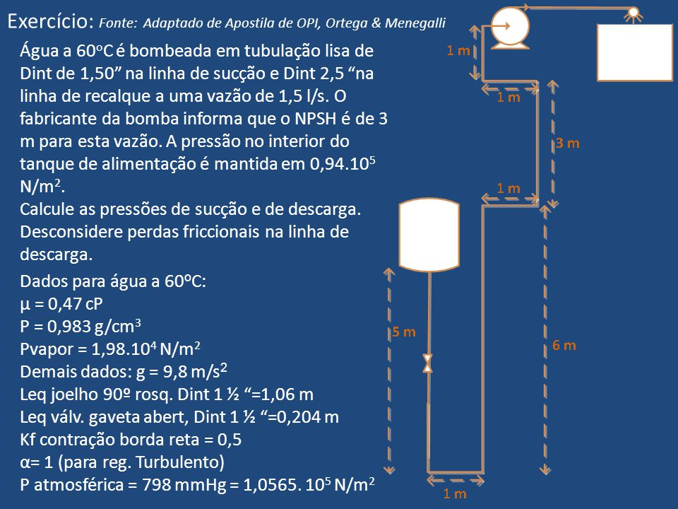 Exercício: Fonte: Adaptado de Apostila de OPI, Ortega & Menegalli