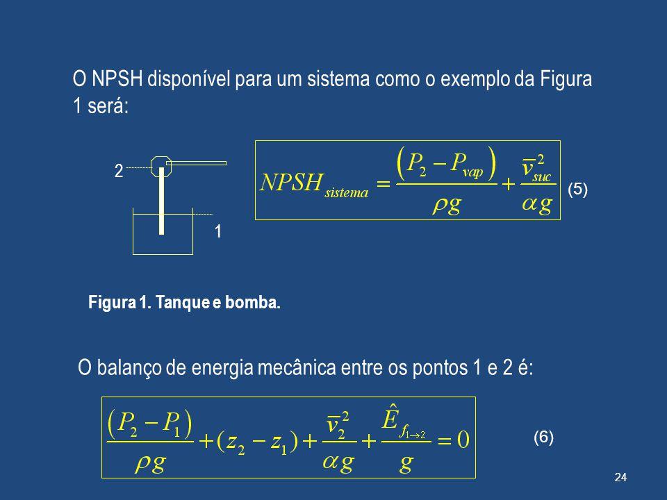 O NPSH disponível para um sistema como o exemplo da Figura 1 será: