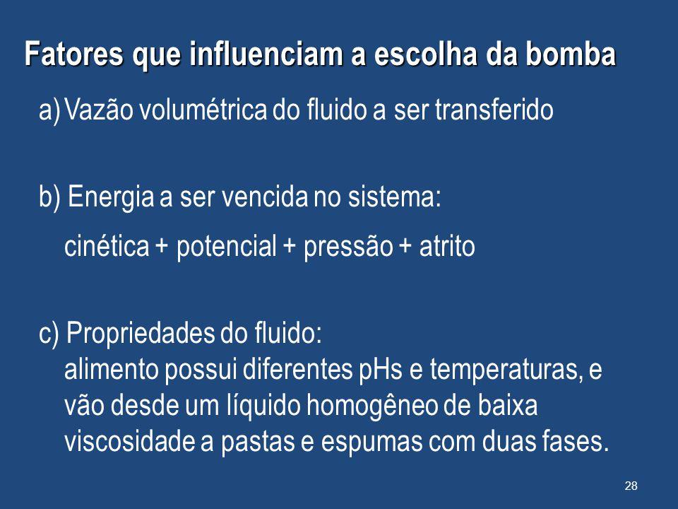 Fatores que influenciam a escolha da bomba