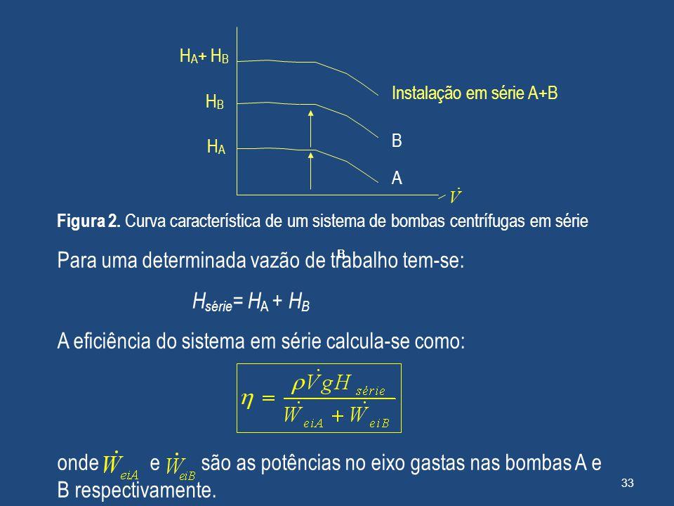 Para uma determinada vazão de trabalho tem-se: Hsérie= HA + HB