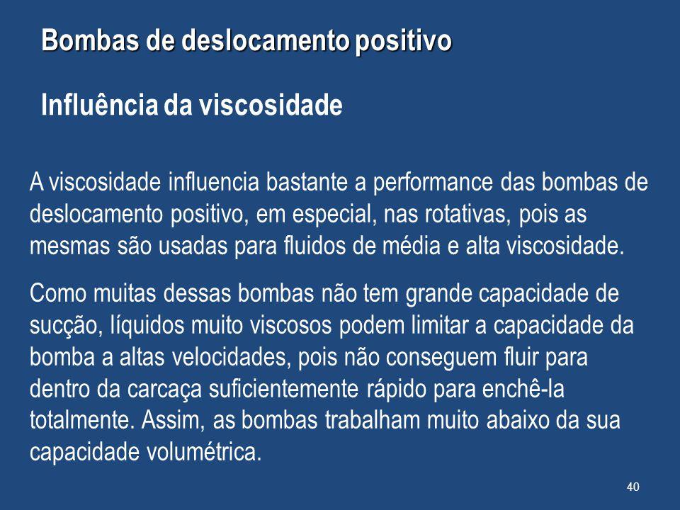 Bombas de deslocamento positivo Influência da viscosidade