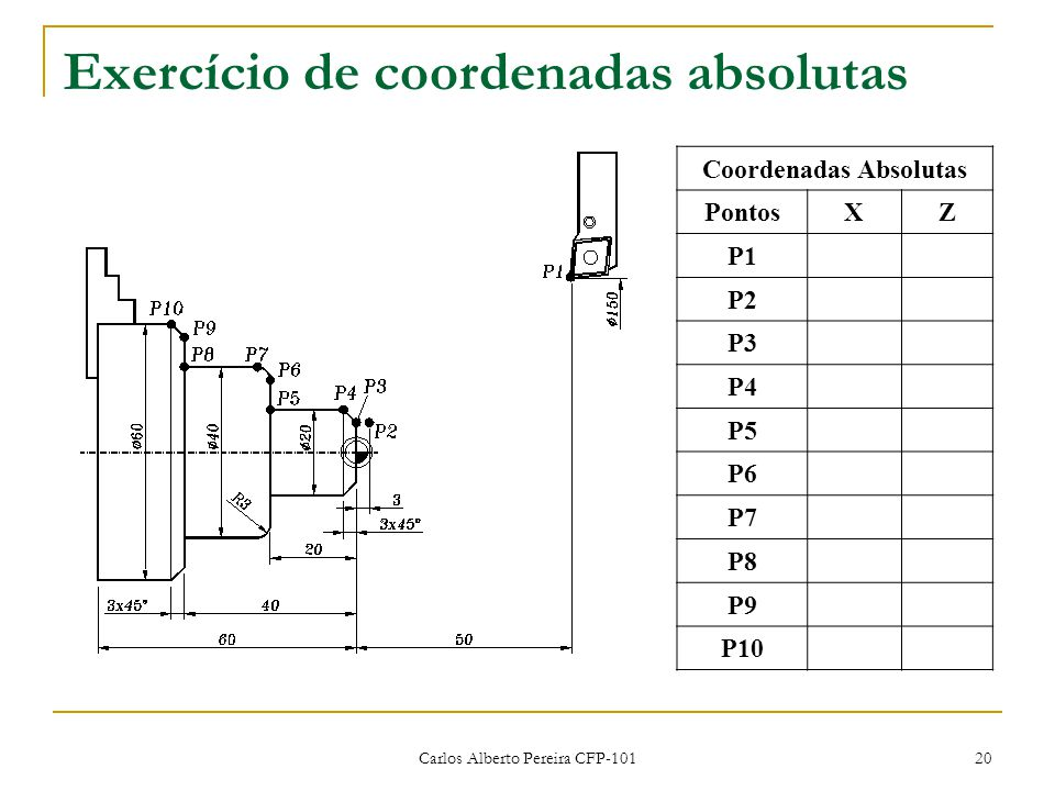 Exercício de coordenadas absolutas