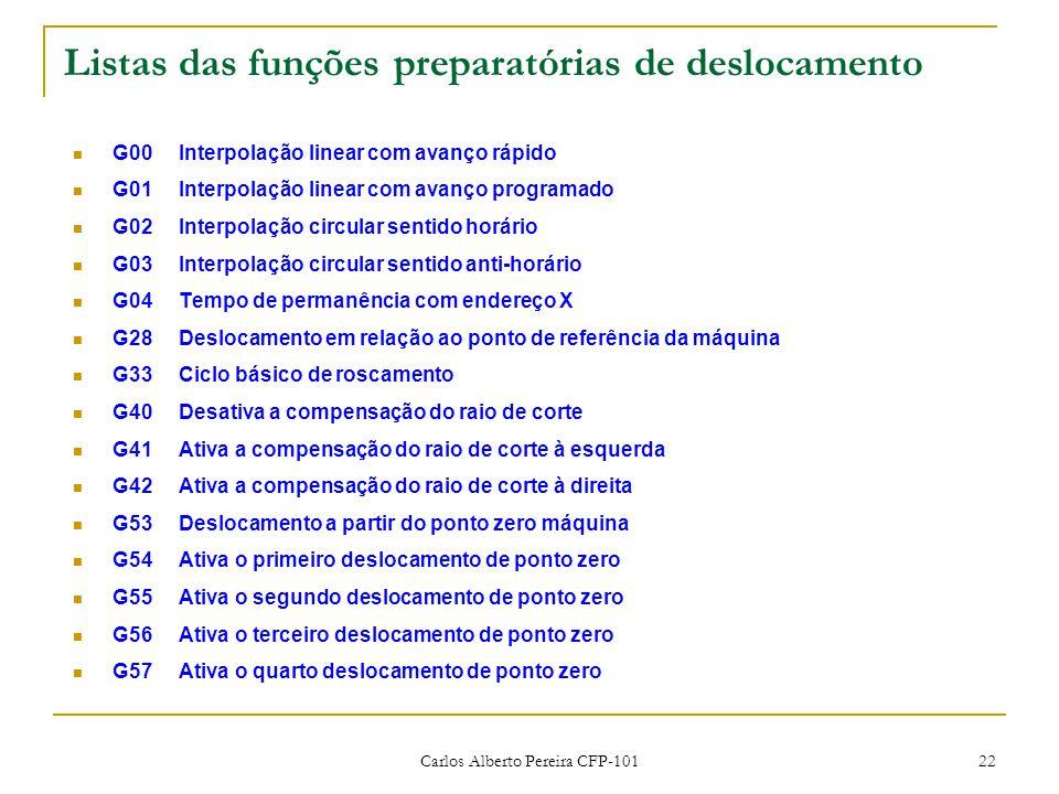 Listas das funções preparatórias de deslocamento