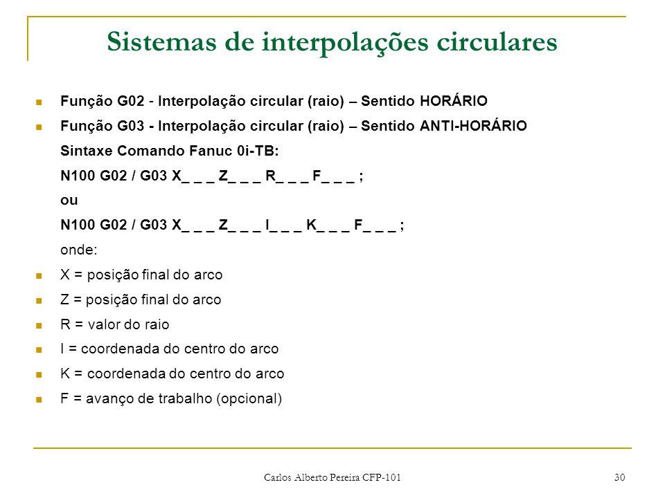 Sistemas de interpolações circulares