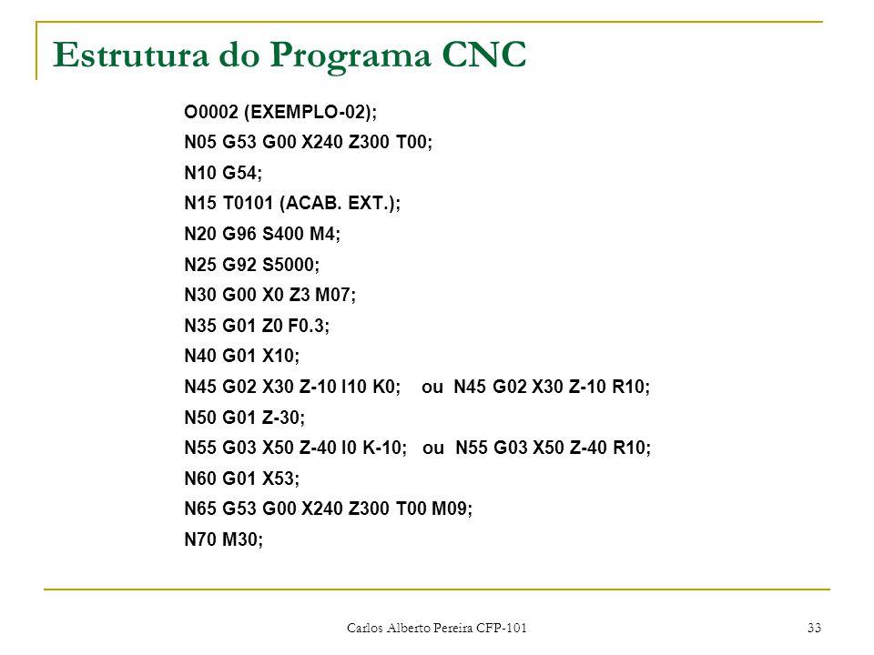 Estrutura do Programa CNC