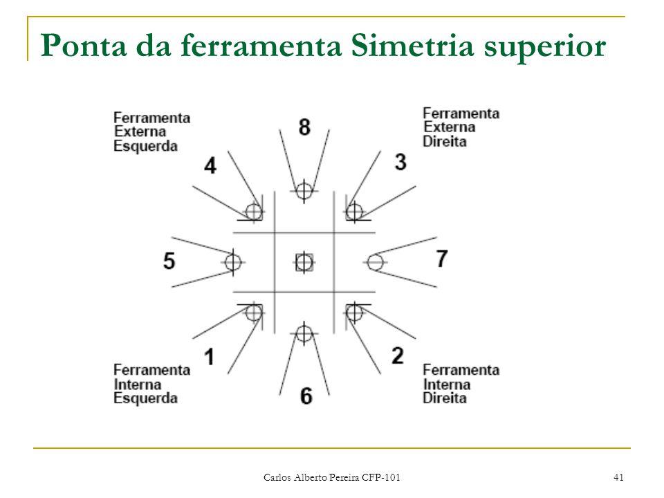 Ponta da ferramenta Simetria superior